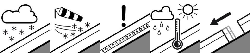 Nieuwe symbolen in het Oostenrijkse lawinebericht